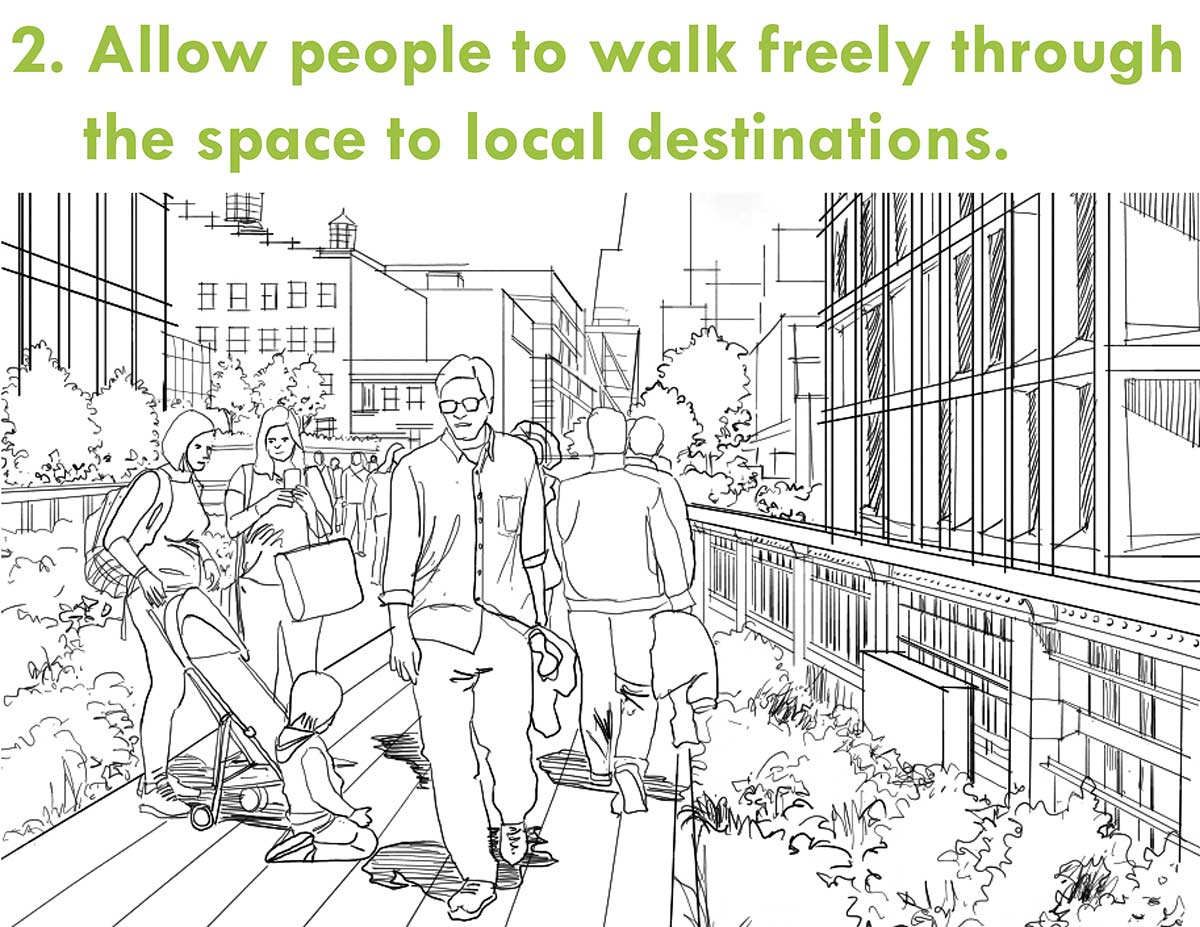 Allow people to walk freely through the space to local destinations