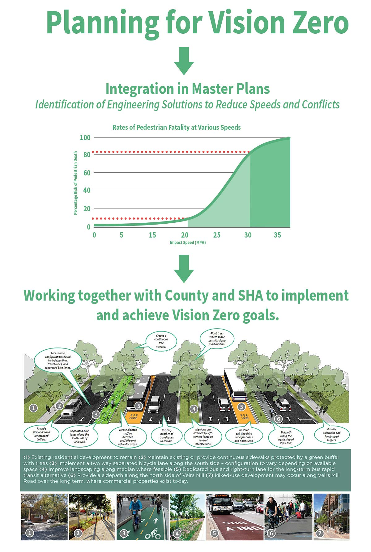 Vision Zero poster