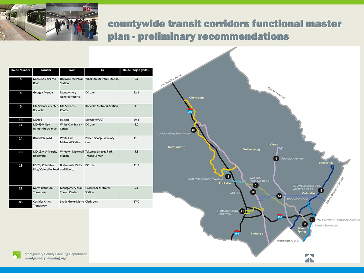 Preliminary Recommendations on BRT Routes