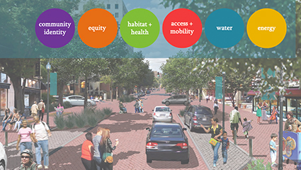 Bethesda Downtown Plan Design Guidelines