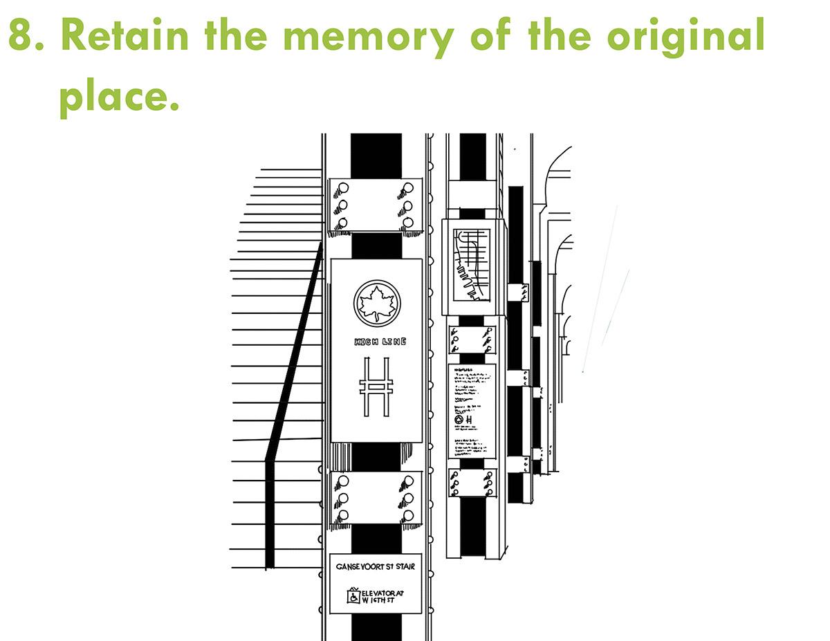 Retain the memory of the original place