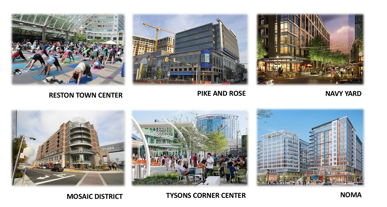 Reston Town Center, Pike and Rose, Navy Yard, Mosaic District, Tysons Corner Center, NoMa