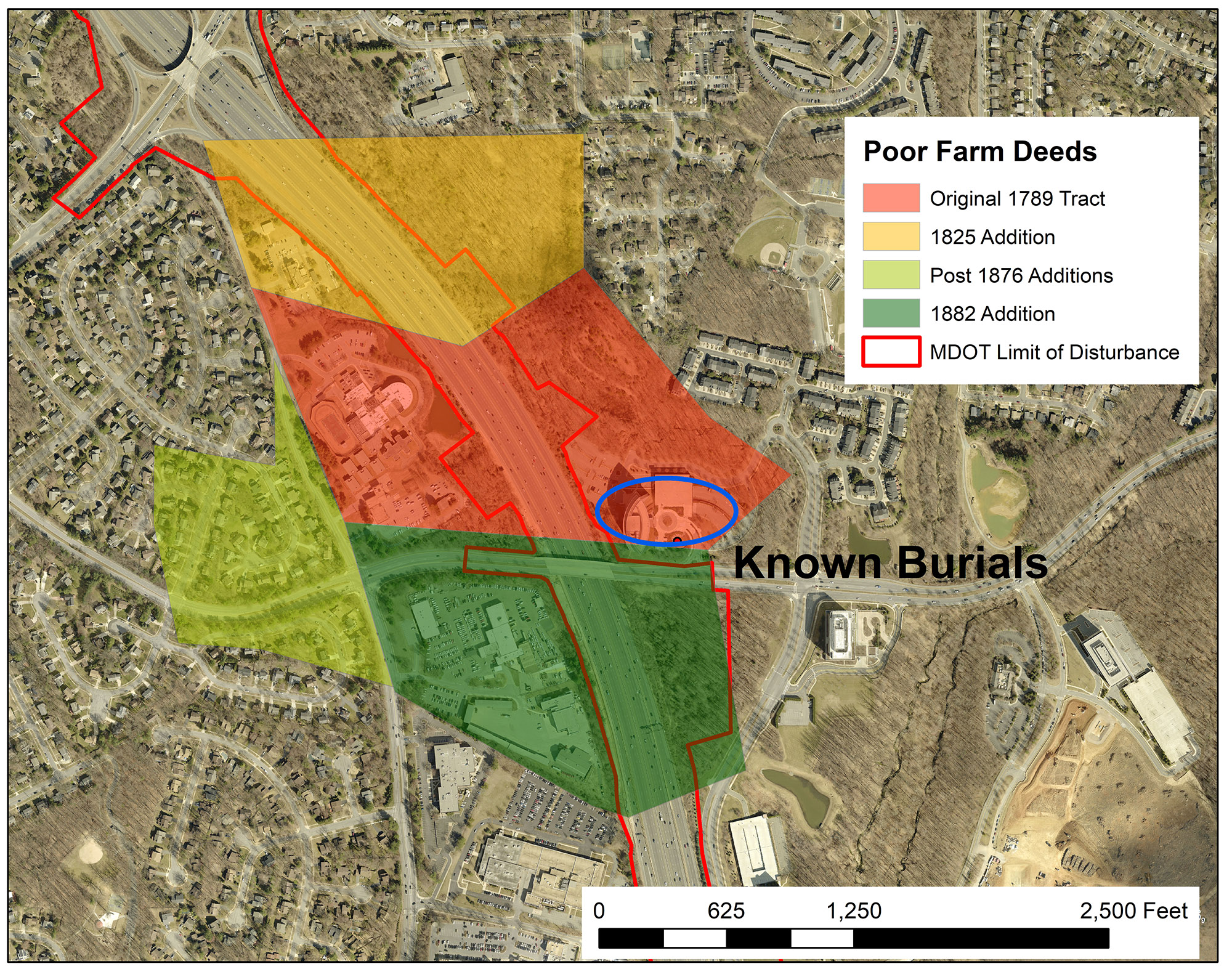 Proposed maximum limits of disturbance for expansion of I270 (red outline) overlain on a 2019 aerial photograph with parcels purchased for the Poor Farm over the course of a century (color shaded areas) and the area where burials were found in 1987 (blue oval). The red region in the middle was the original tract purchased in 1789. The yellow tract north of the original tract was bought in 1825, the light green parcel to the west after 1876, and the dark green parcel south of the original tract in 1882.