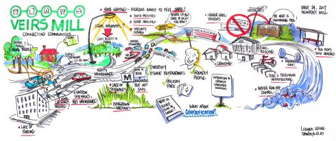 Veirs Mill Graphic Recording