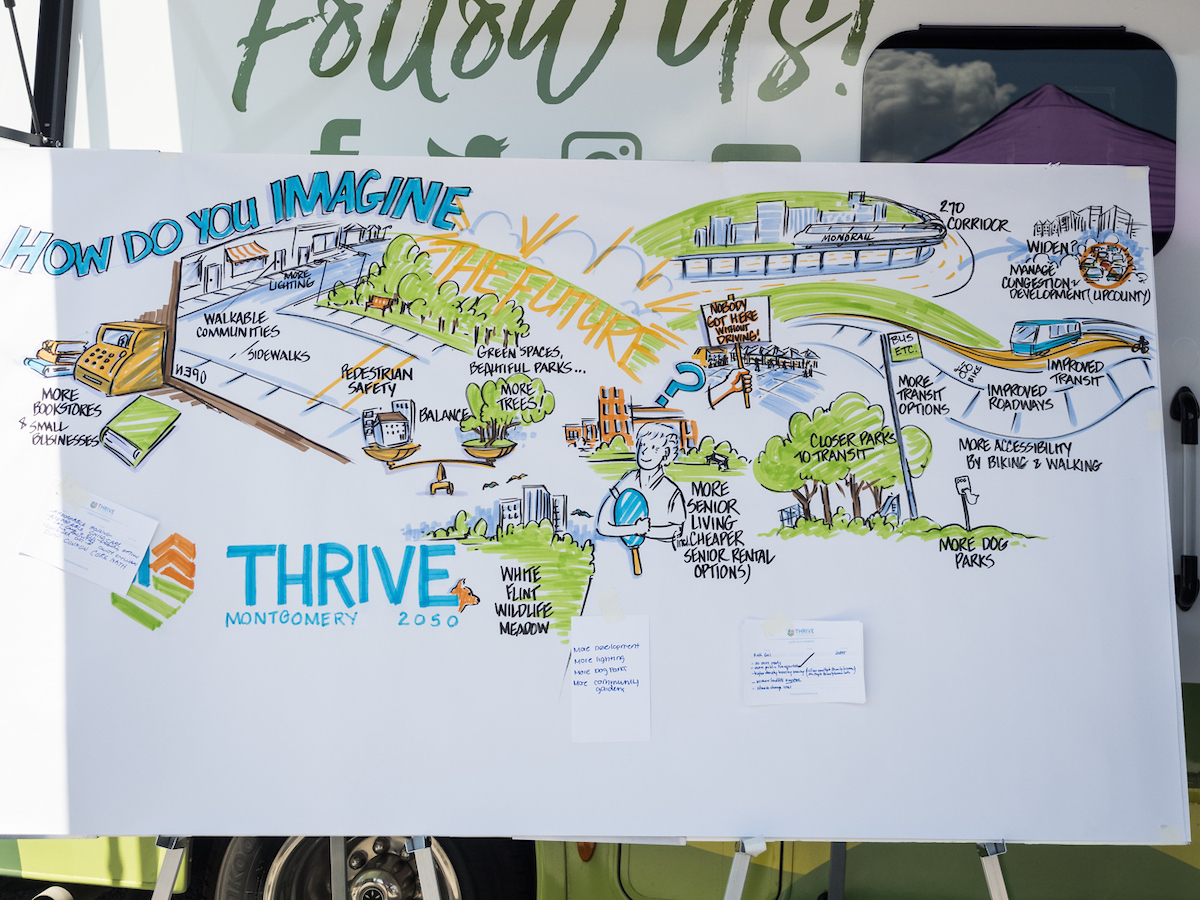 Graphic recording of June 26 Thrive Week event at Shady Grove Farmers Market