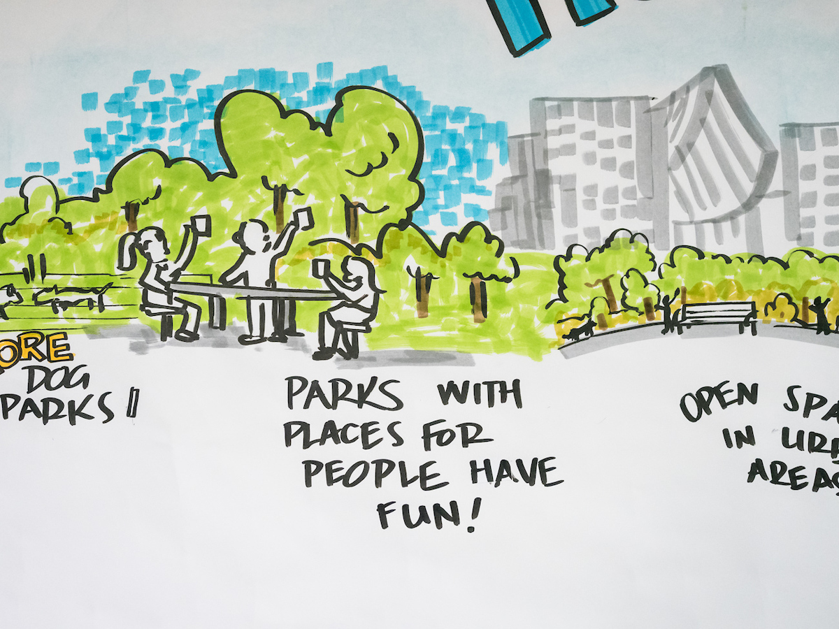 "Graphic recording close-up: ""parks with places for people to have fun"""