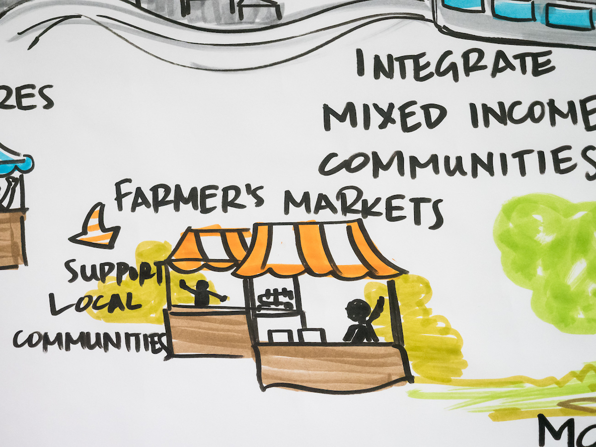 "Close-up of graphic recording: ""Support local communities, Farmers Markets, Integrate mixed incmoe communities"""