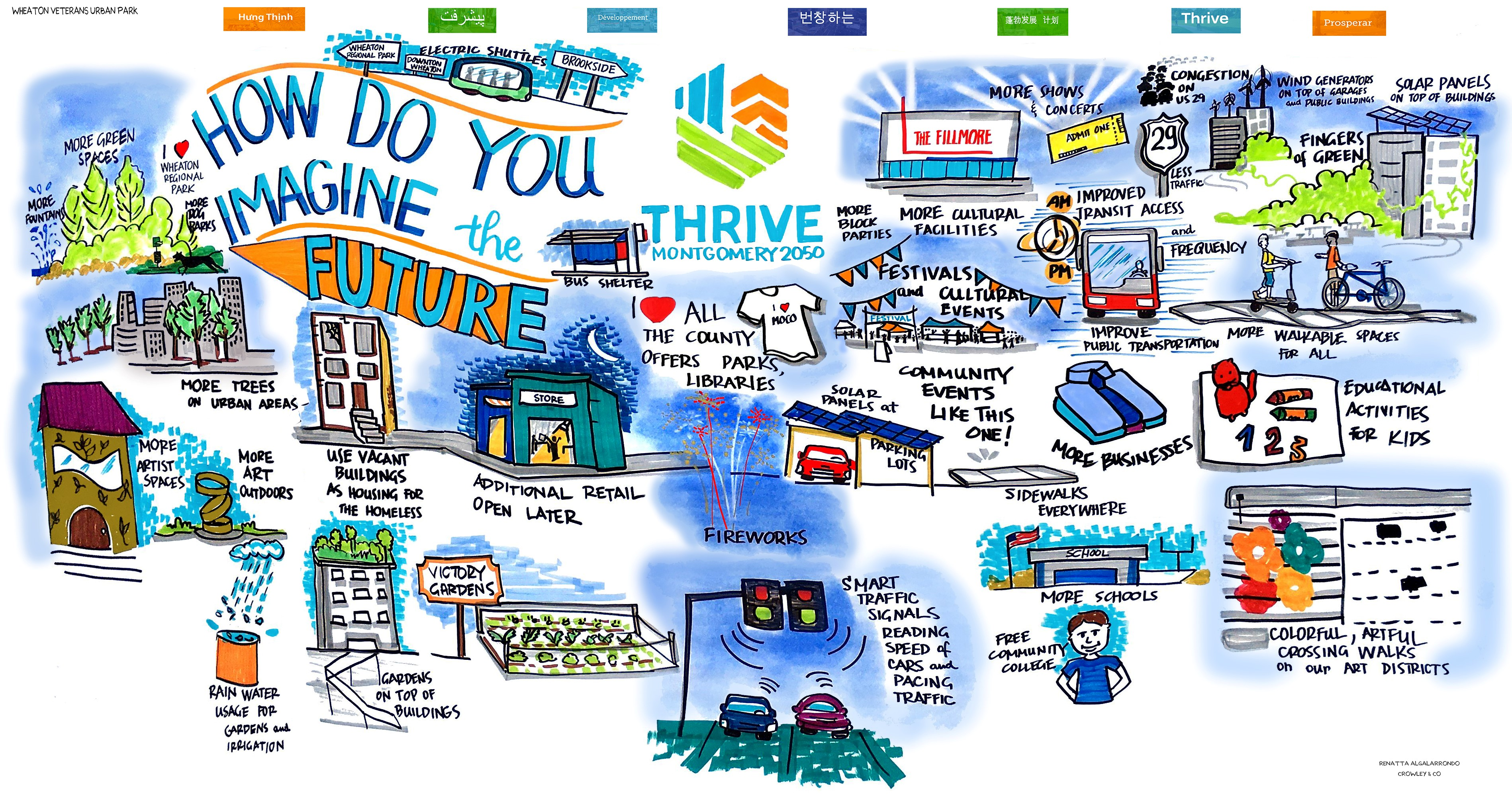 wheaton graphic recording
