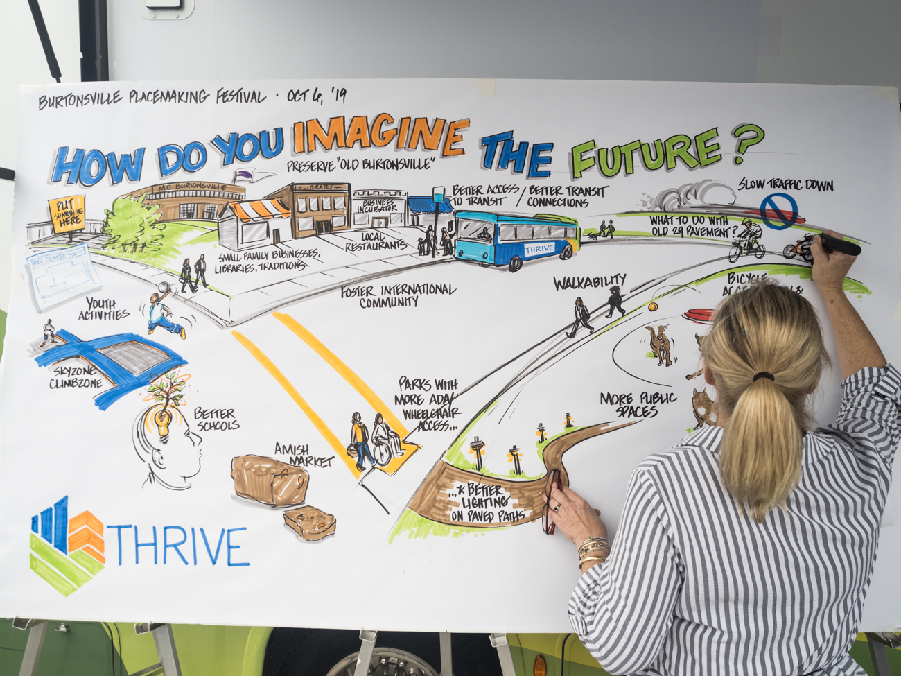 Graphic recording artist at Burtonsville Placemaking Festival