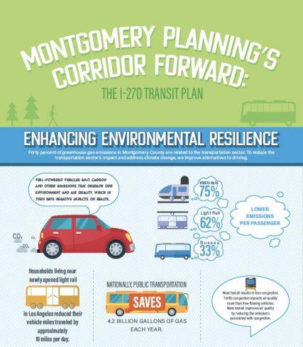 Corridor Forrward Infographic thumbnail